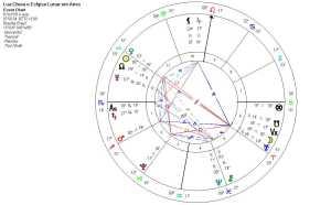 Lua Cheia e Eclipse em Áries 2014