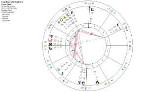 Lua Nova em Sagitário 2014