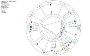 Lua Nova Carpicornio 2014