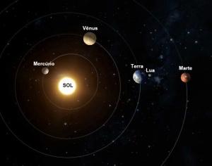 Eclipse imagem 2