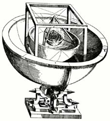 modelo de sistema solar proposto por Kepler